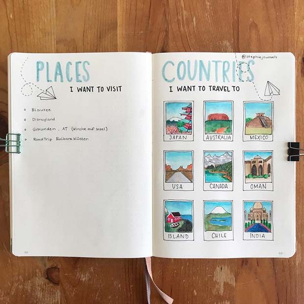Bullet Journal Spread Idea for Travel