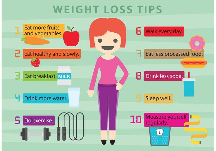 Weight loss tip - how to lose weight fast and easy