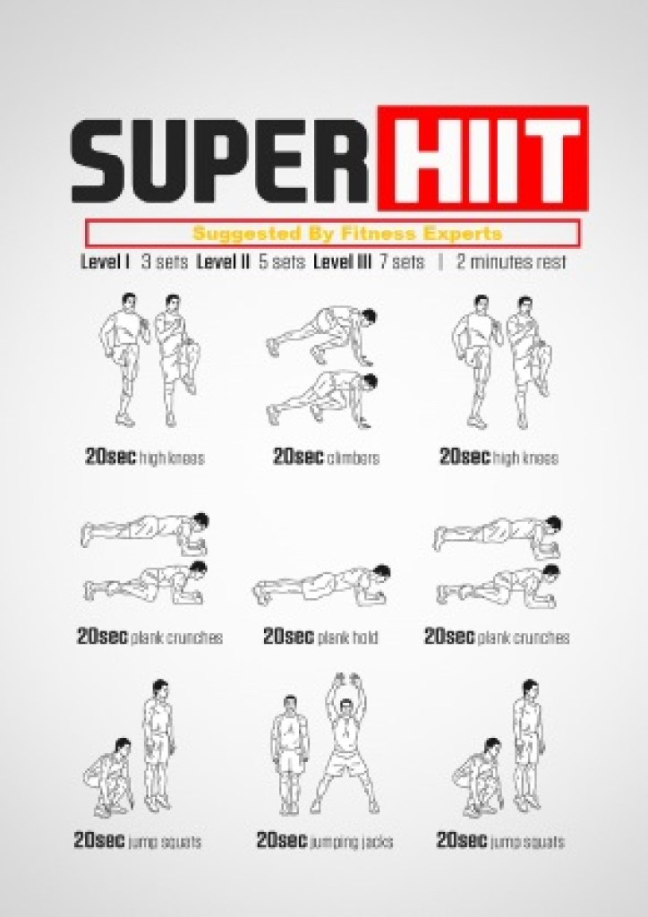 Home workouts without equipment during covid-19