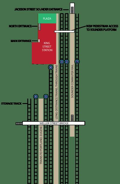 King Street Station Schematic-02-01