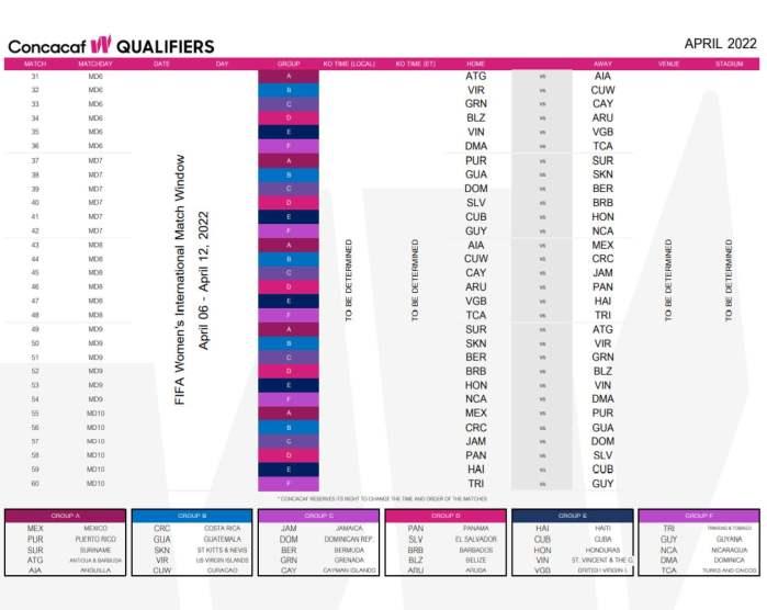 ConcacafW Qualifier April 2022 Schedule