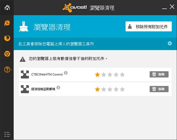 avast官方_瀏覽器清理工具 Avast Browser Cleanup,清除惡意工具及附加元件 ...