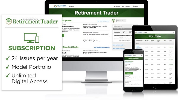 Retirement Trader Review