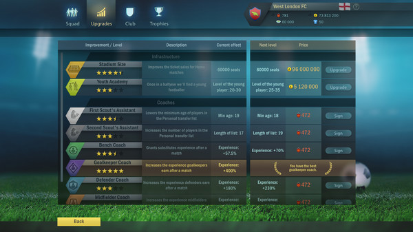 Football, Tactics & Glory Screenshot