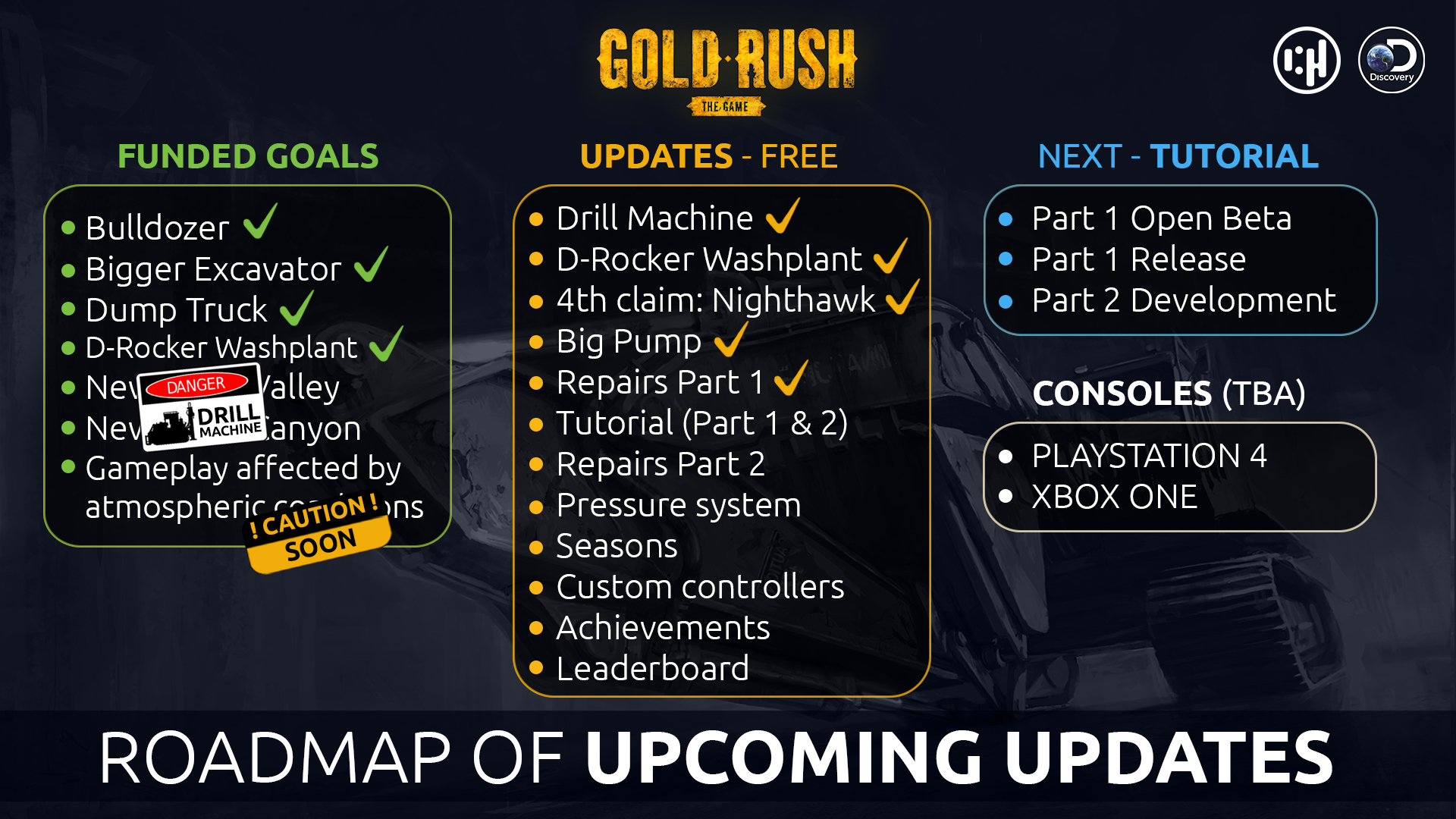Steam Gold Rush The Game Roadmap Of Upcoming Updates