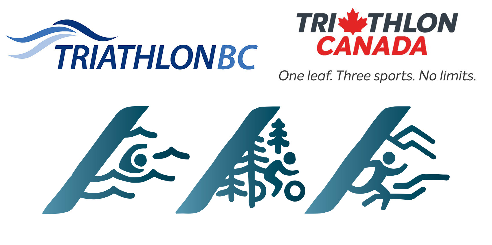 Triathlon Canada Clarifies Worlds Qualification Process