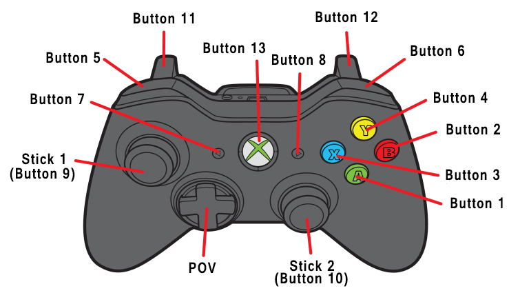 Steam Community Guide Controller Setup Guide JoyToKey