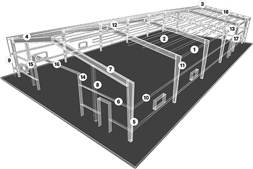 Secondary Framing Systems Map