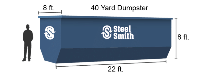 A 40 yard dumpster illustration showing the comparison to a man standing beside it.