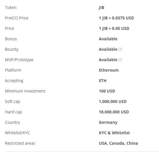 jibbit token details.png