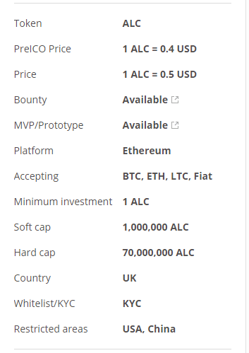 aligatocoin token details.png