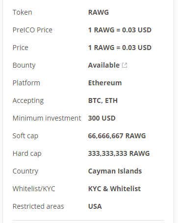 Rawg games token details.png