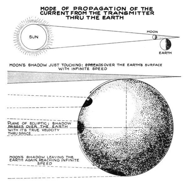 tesla-sun-moon-eclipse.jpg