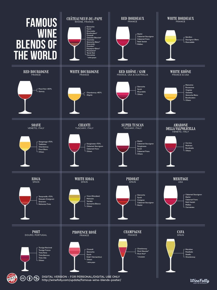 original_Famous-Wine-Blends-Infographic.jpg