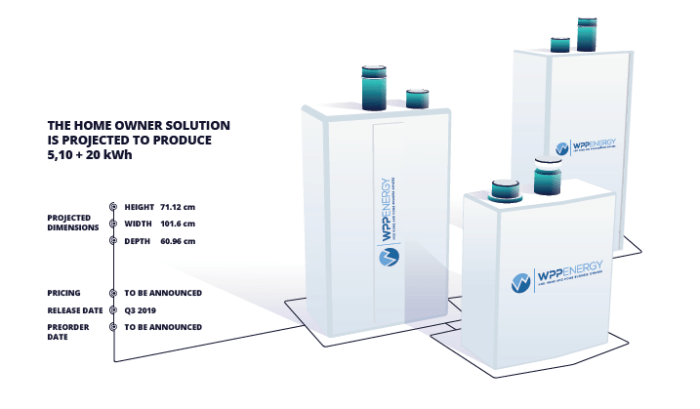 wpp energy home solution.png