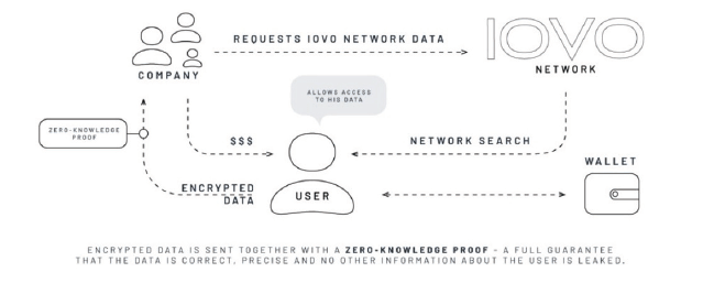 personal data security iovo large orgs.png