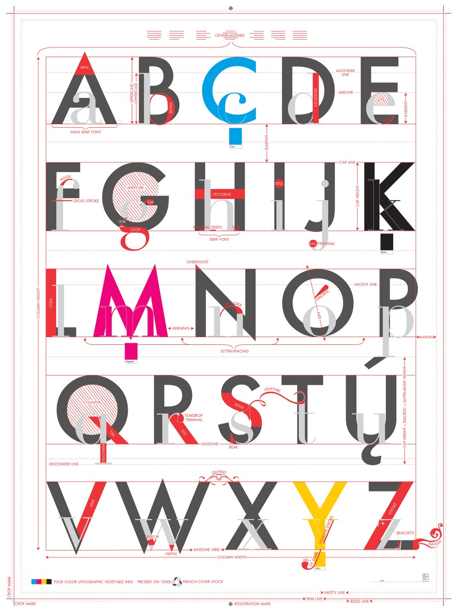 The Alphabet of Typography Wall Chart .jpg