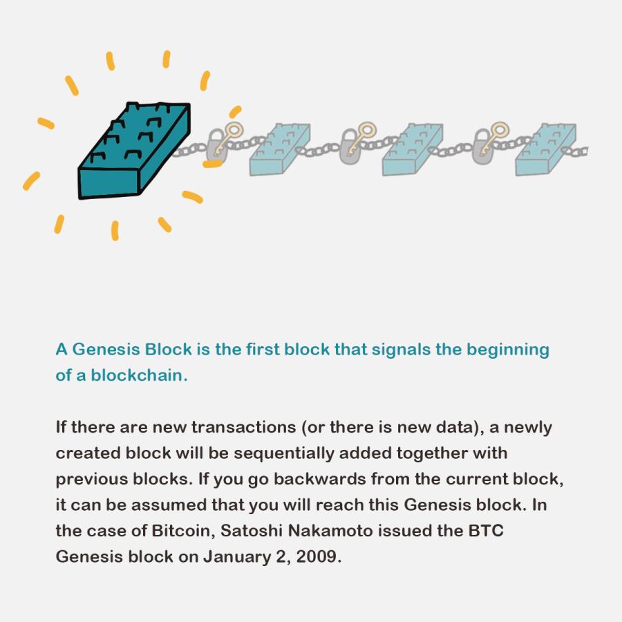 Encyclopedia - Genesis Block Slide.png