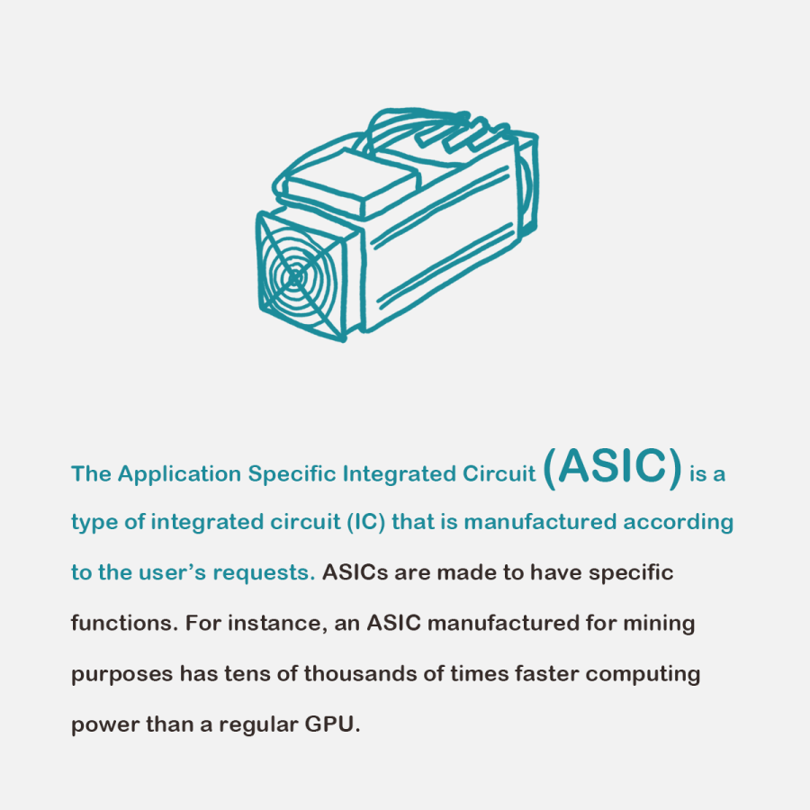 Encyclopedia - ASIC Slide.png
