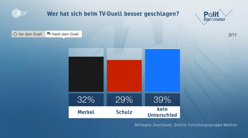 (Screenshot: zdf.de)