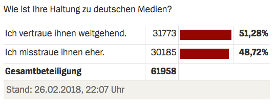 (Screenshot: spiegel.de)