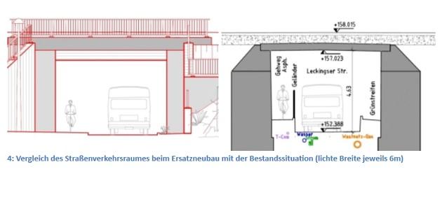 Quelle: Allris Iserlohn https://www.iserlohn.sitzung-online.de/ri/vo020.asp?VOLFDNR=1002432