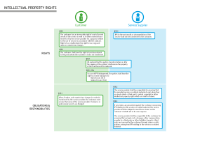 Swimlane diagram from the JYSE Visual Guide (Visual Guide to the terms and conditions for the public procurement of services in Finland)