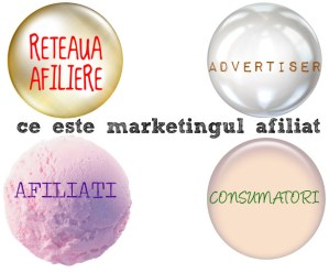 Ce este marketingul afiliat – in replica la un articol 2parale