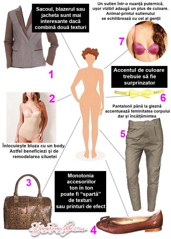 7 pasi catre tinuta perfecta - idei de shopping