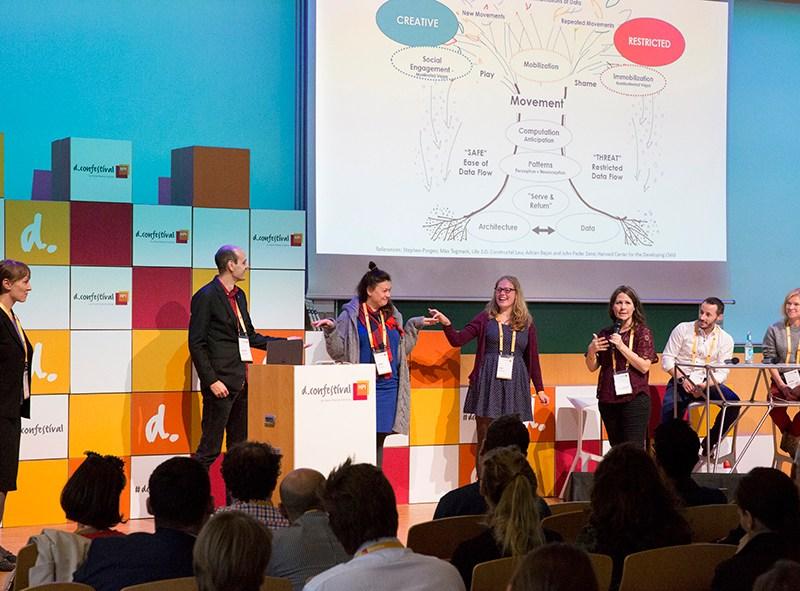 dconfestival berlin neurobiology of innovation
