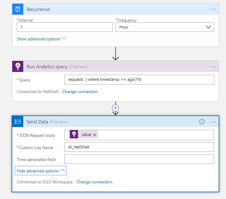 Azure Logic App – Send Data From Application Insights To Azure Log