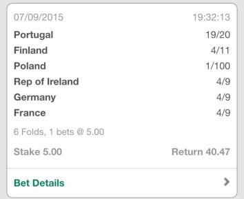 Euro 2016 Winner