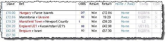 £10-£1000 Challenge Round 5