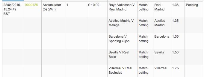 La Liga Betting