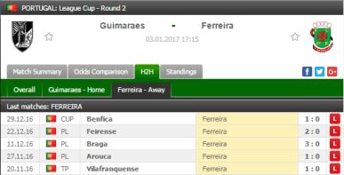 Ferreira Away Form