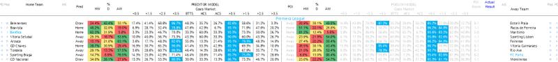 Premiera Liga Predictions 13.04.17