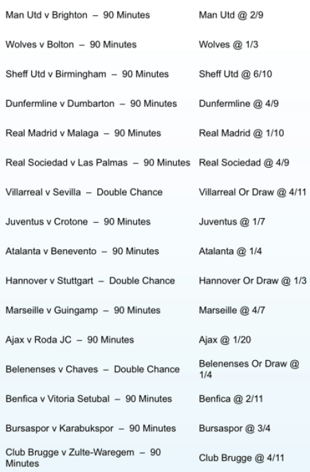 Footy Accumulator - European Leagues - 16 Fold - 89/1