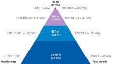 rikes-pyramide