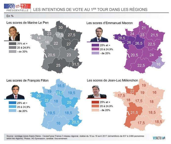 Hvor har de franske kandidatene sin styrke?