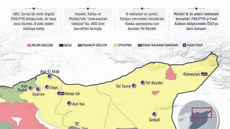 Tyrkia har lekket de hemmelige posisjonene til USAs styrker i Nord-Syria