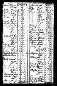 1790 United States Federal Census-1