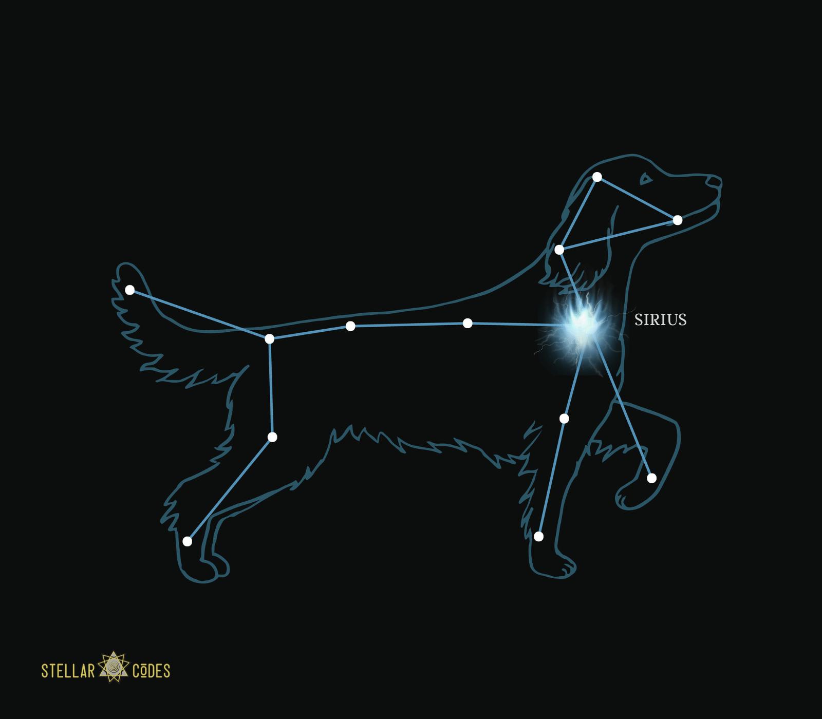 Stellar Code Sirius