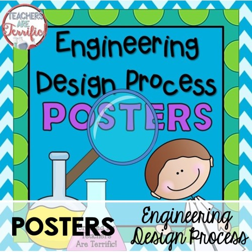 Stem School Poster: Tackle The Engineering Design Process