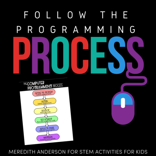 Intermediate Coding Activities for Kids with Scratch - STEM