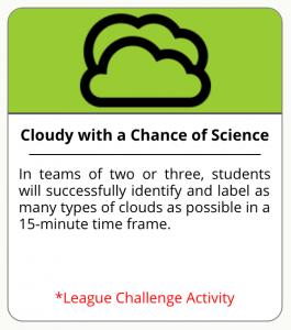 Cloudy-Screenshot
