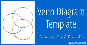 Venn Diagram Template | STEM Sheets