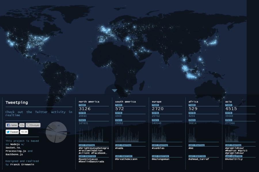 2013.02.03 - Сообщения Twiiter на карте мира в реальном времени