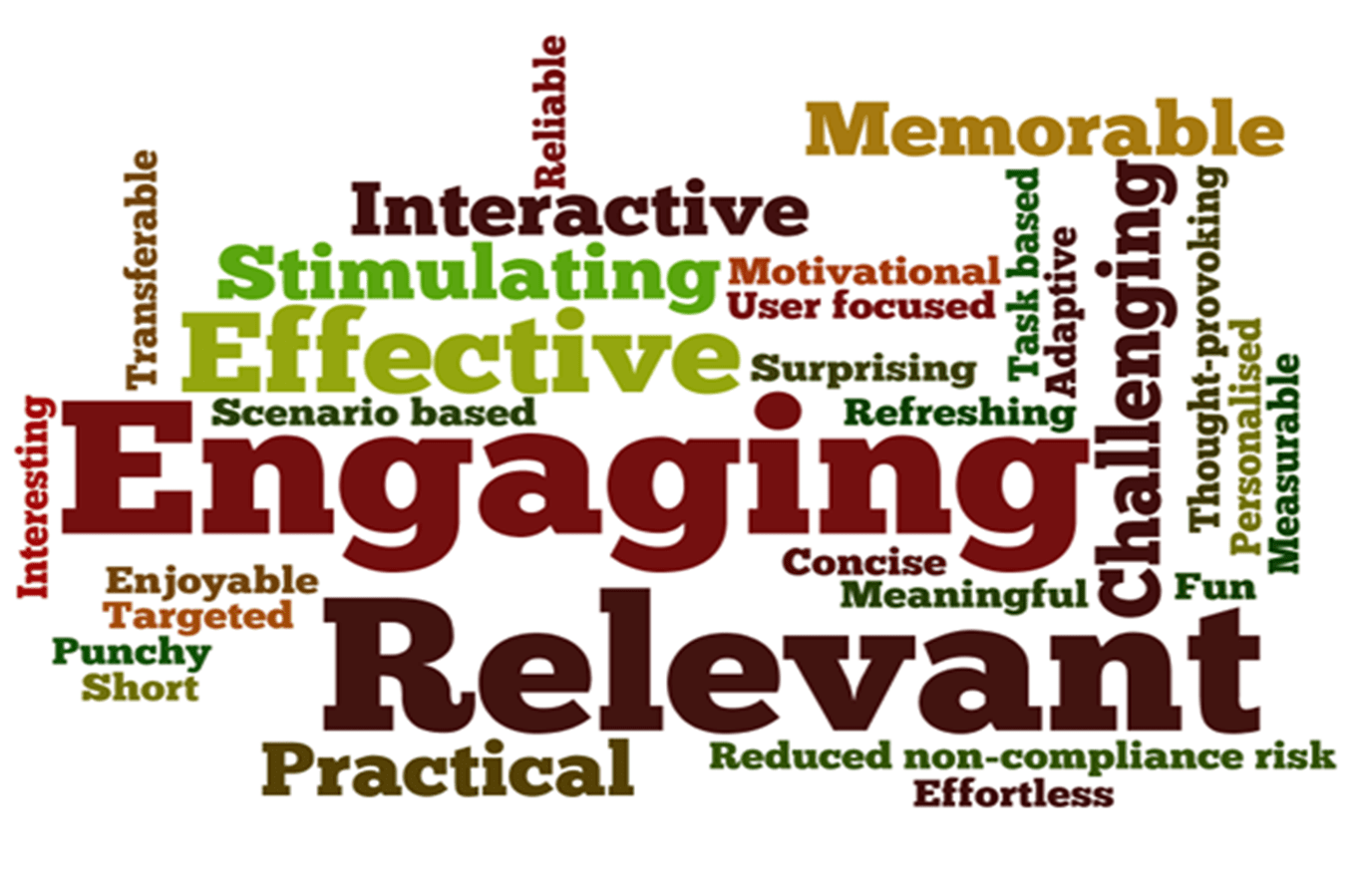 How I Used Wordle As A Basic Tna Tool