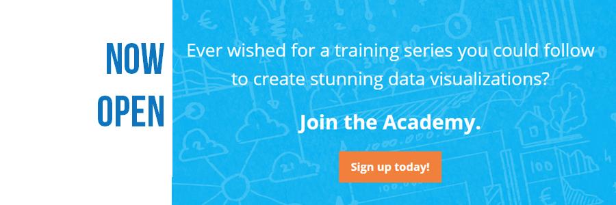 Evergreen Data Visualization Academy
