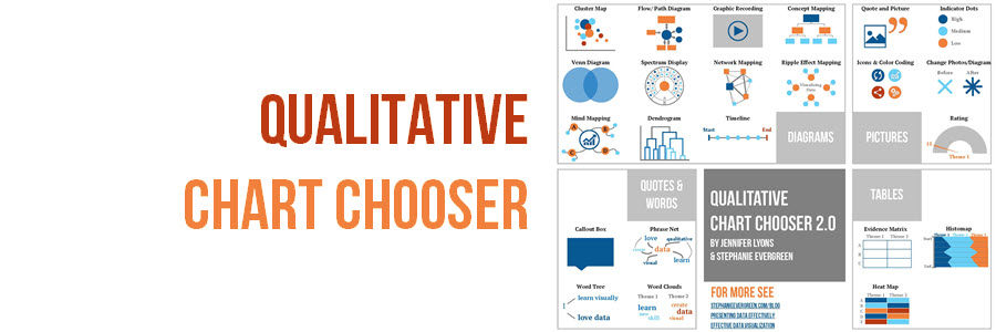Qualitative Chart Chooser